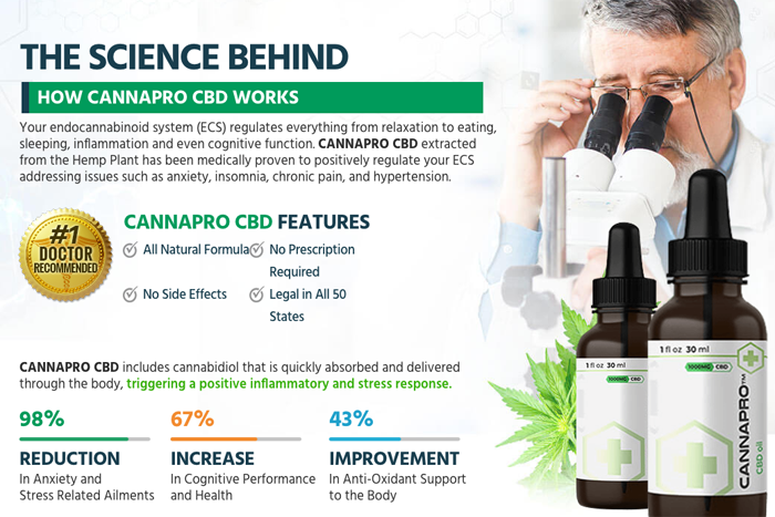 CannaPro CBD Oil review