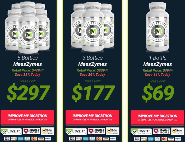 order MassZymes