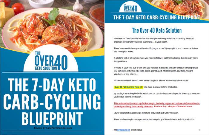 Over 40 Keto Solution PDF