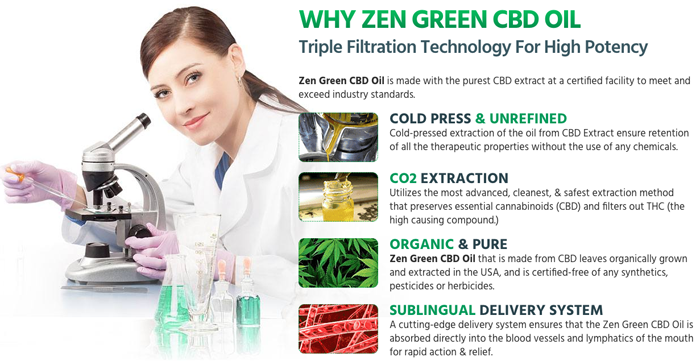 zen green cbd oil review