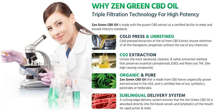 zen green cbd oil review