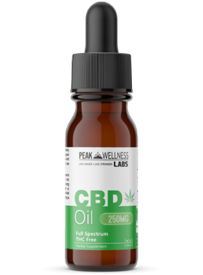 Peak Wellness CBD Oil