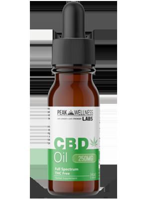 Peak Wellness CBD Oil
