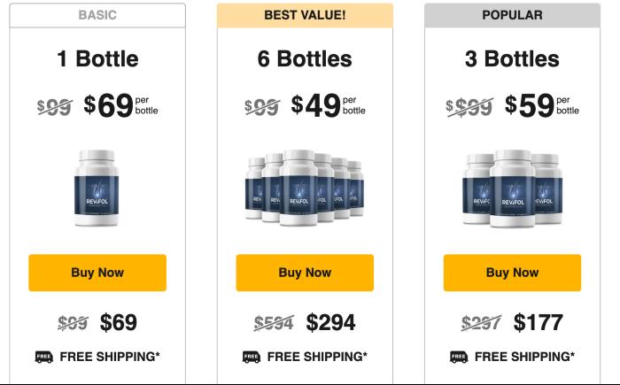 revifol price