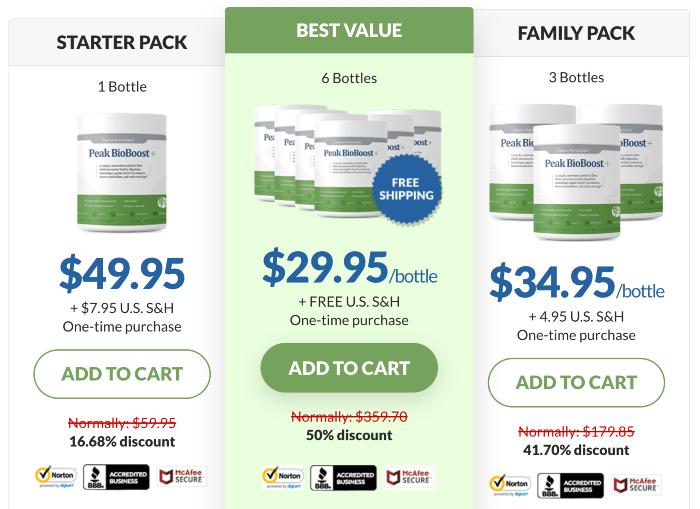 peak bioboost price